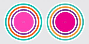 Colour Wheels. Spot Colour vs CMYK